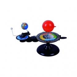 Model sústavy Slnka, Zeme, Mesiaca