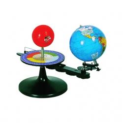 Model Slnka a Zeme