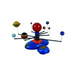 Slnečná sústava, model