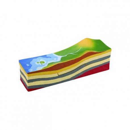 Model Zemskej kôry