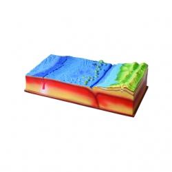 model podmorskej topografie