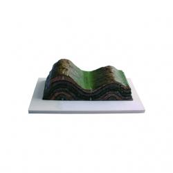 Model posuvu litosférických platní