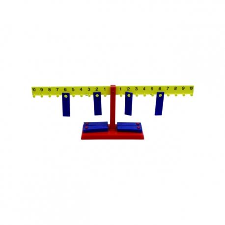 Jednoduchá váha