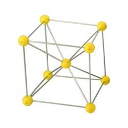 Model magnetu